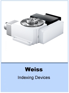 Indexing Devices